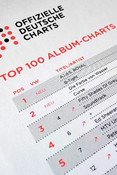 Doppelspitze in den Album-Charts für Groove Attack